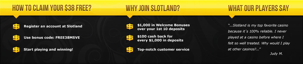 Register an account now and start playing the best slots games
